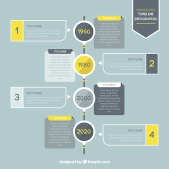 Timeline infographic with yellow details