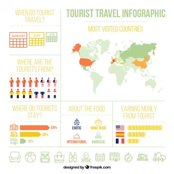 Tourist travel infographic in flat design
