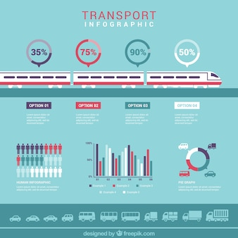 Transport infographic with a train