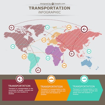 Transportation infographic with a world map