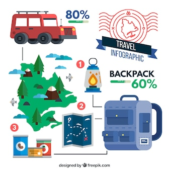 Travel equipment infography
