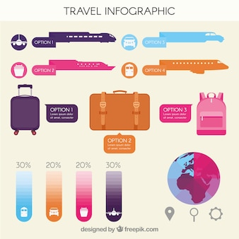 Travel infograph with elements in flat color design