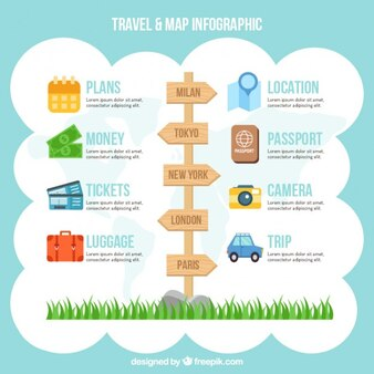 Travel infographic with a wooden sign
