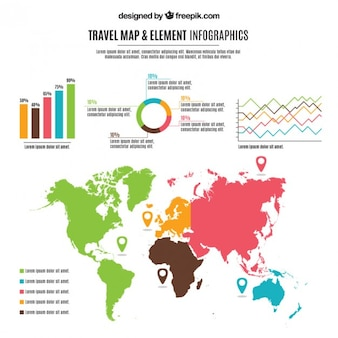 Travel infographic with colored map