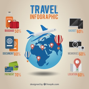 Travel infographic with elements