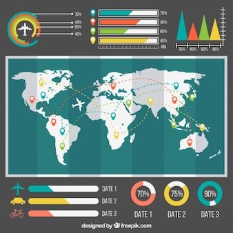 Travel infographic with map and elements