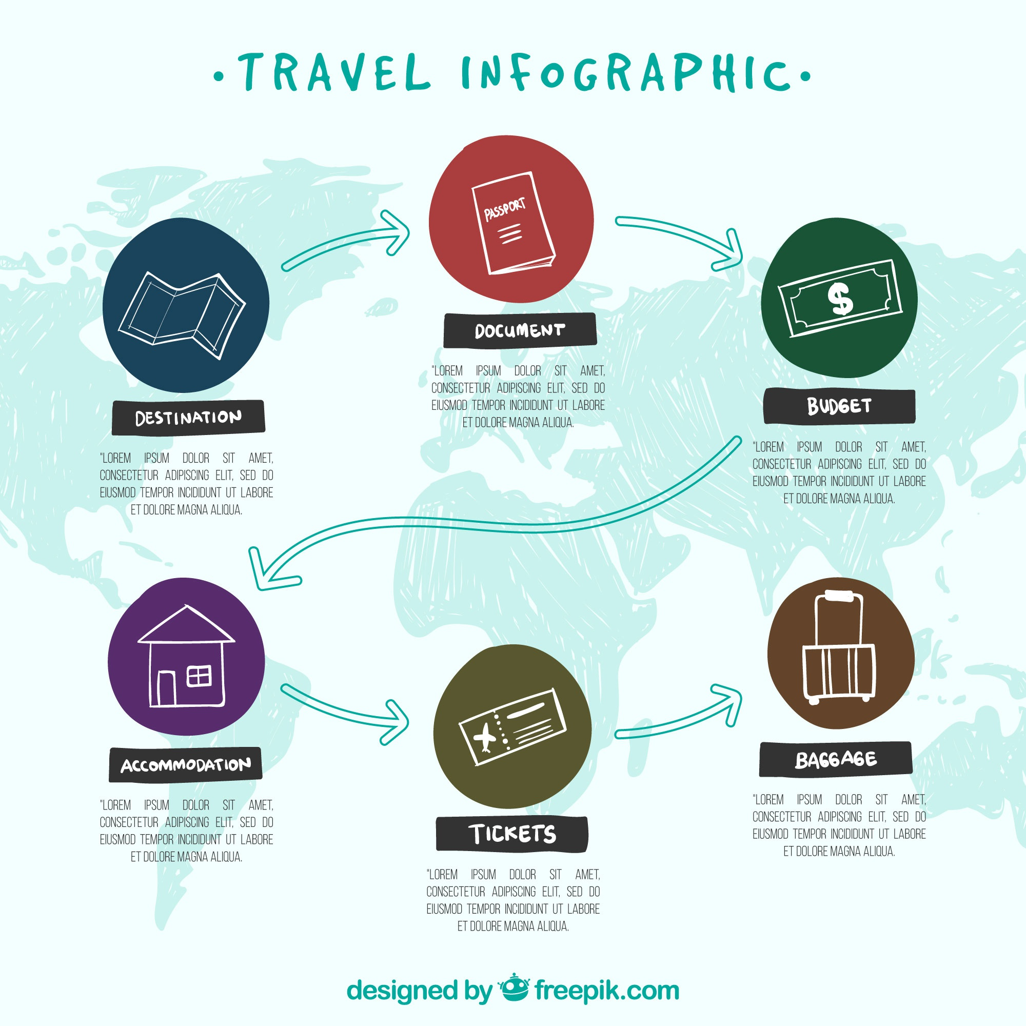Travel infographic with map design