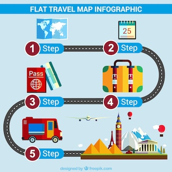 Travel infographic with monuments