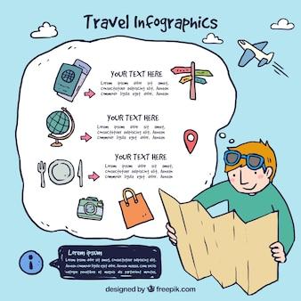 手描きの要素で旅行infographics