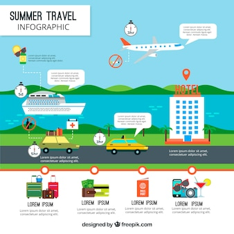Travel infographics with transports in flat design
