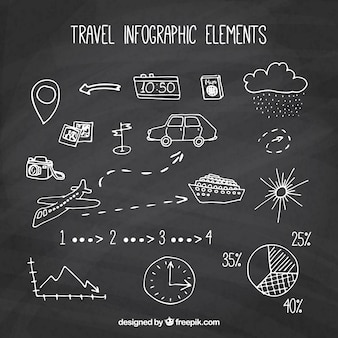 Travel infography with elements in chalkboard