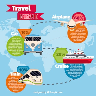 Travel infography with transport