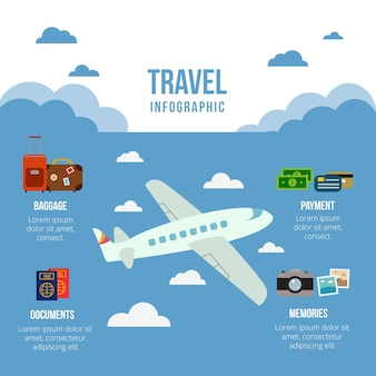 Travel template with airplane and other elements