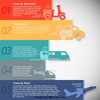 Travel Transport Stats