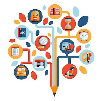 教育アイコン付きツリー