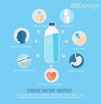 Use of water for human health. Vector.