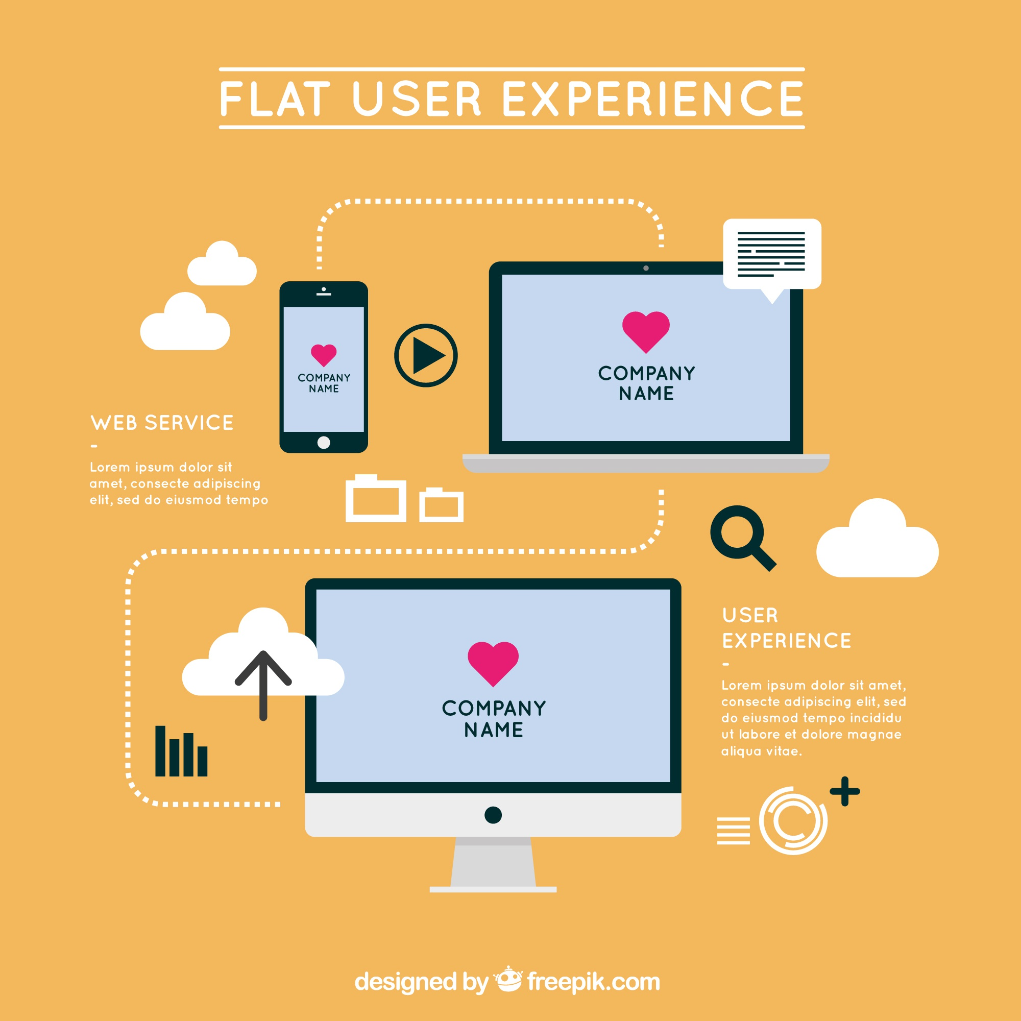 User experience with dispositive