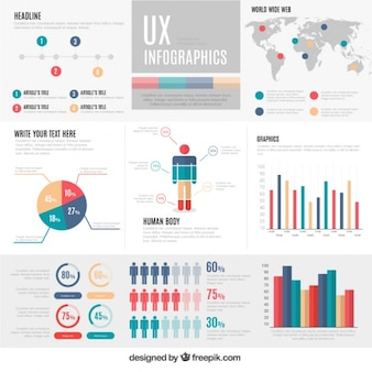 UX infographic