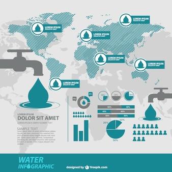 Water statistics eco infographics
