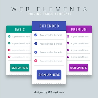 Web tables template