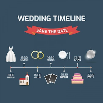 Wedding timeline save the date