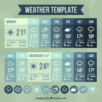 Colorful weather icons pack vector free download for Kids weather report template