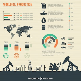 World oil production infographic