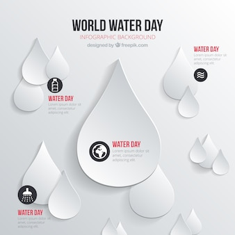 World Water Day background with flat white drops