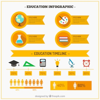 Yellow education infographic