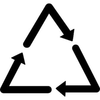Levenscyclus driehoek
