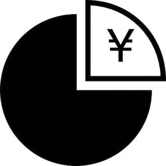 Yen symbool op een kwart taart grafiek deel