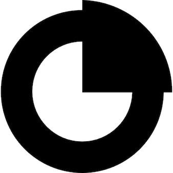 Gráfico circular com a porção trimestre