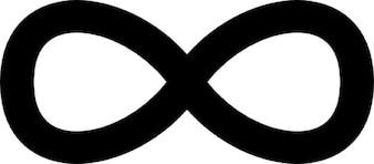 Signe de l'infini