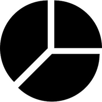 Gráfico circular dividido en tres secciones iguales
