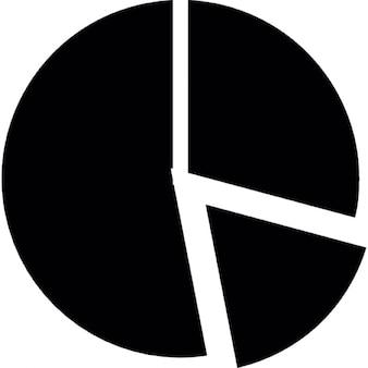 Gráfico de negocio circular dividida en tres partes