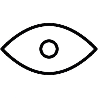 Ojo con la pupila blanca esquema