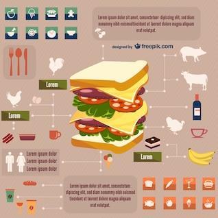 Nourriture et des boissons infographie libre