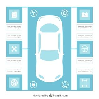 Modèle de voiture infographie