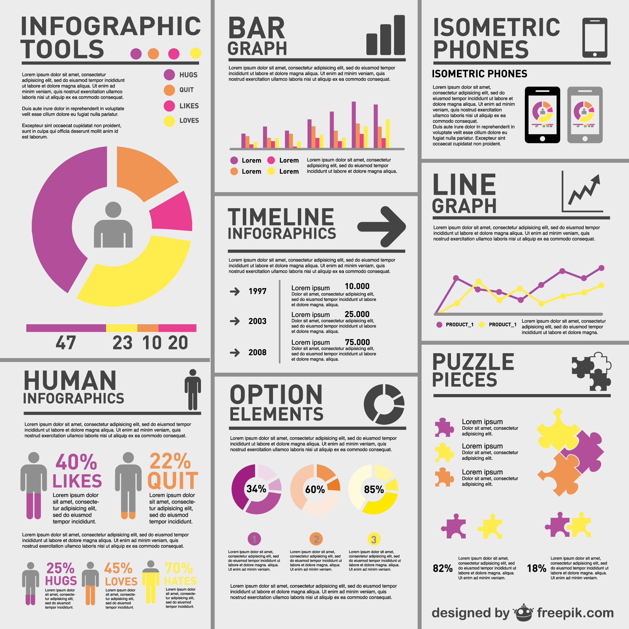 Statistiques complexe infographie