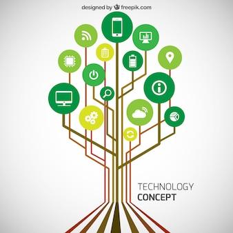 concept de la technologie