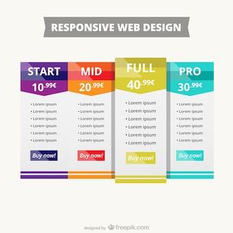 Conception de sites Web répondant modèle gratuit