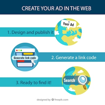 créer votre annonce dans le web