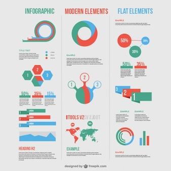éléments du modèle infographique