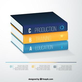 Infographie avec la forme de livre