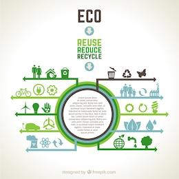 Infographie écologique