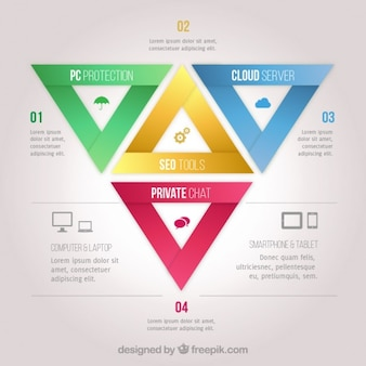 Infographie triangulaire