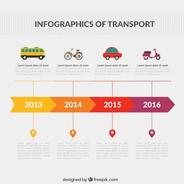 Infographies de transport