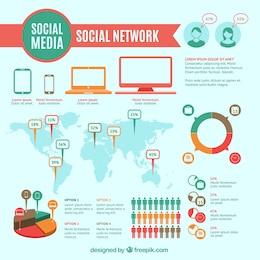 Infographique de réseau social