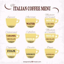 Le menu de café italien