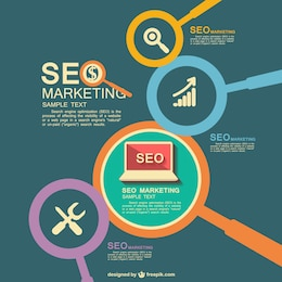 Marketing seo vecteur plat